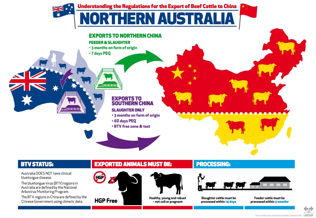 Breakthrough northern shipment to China